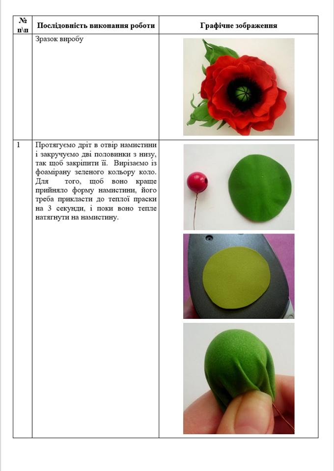 Квітка Мак