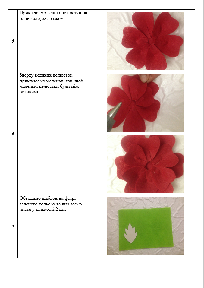 Квітка маку