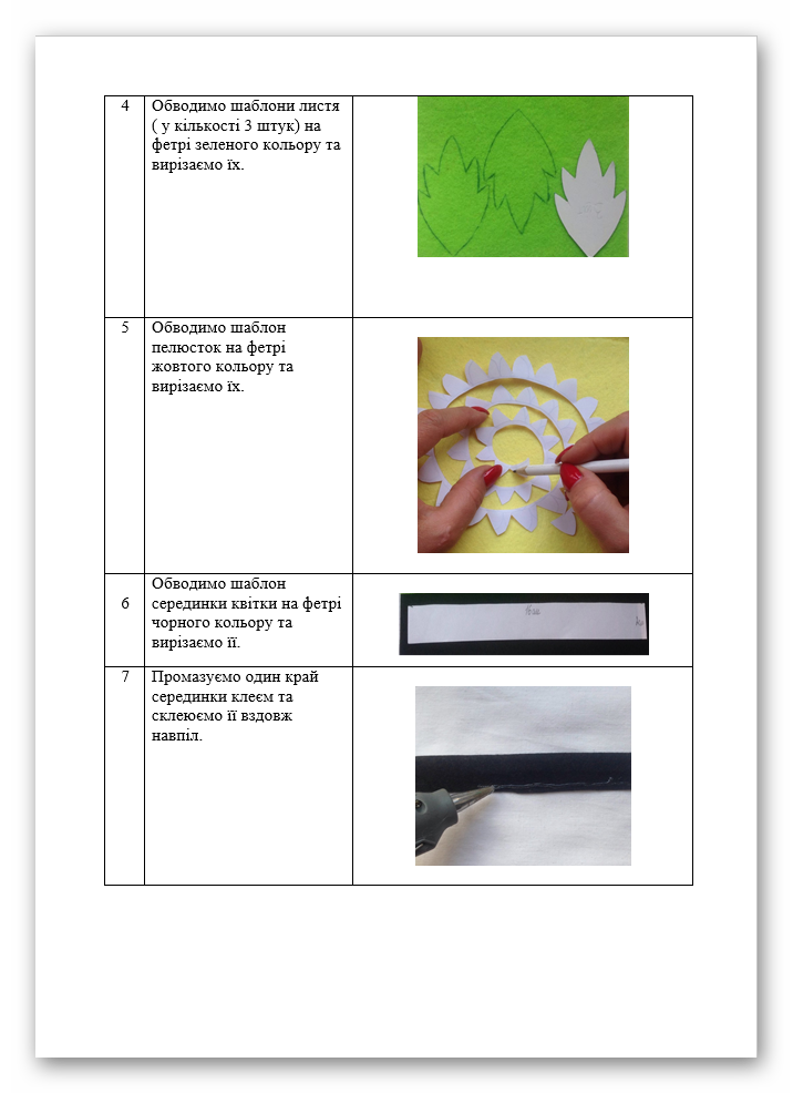 Інструкційна картка Майстер-клас «Шпилька «Соняшник»» Ляшова О.С